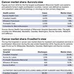 $70 million salvo: Spending boom expands cancer care
