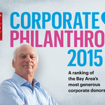 Corporate Philanthropy 2015: The heart of our sponsors