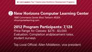 New Horizons Computer Learning Center has the No. 2 workforce development program.