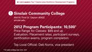 Sinclair Community College has the No. 1 workforce development program.