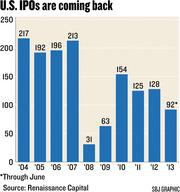 Chart: U.S. IPOs are coming back