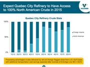 Valero expects its Jean Gaulin Refinery in Quebec to process 100 percent North American crude oil by the end of the year.