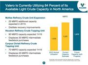 San Antonio-based refining company Valero will spend the next 12 months expanding its light sweet crude oil processing capacity.
