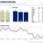 Housing market still favors sellers