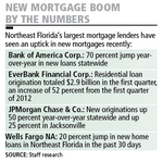Jacksonville mortgages shift to home buyers