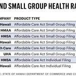 Hawaii insurers Kaiser, HMSA, get OK to increase insurance rates by roughly 30%