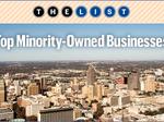 Behind The List: Minority-Owned Businesses in San Antonio
