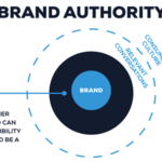 How to create cultural relevancy for your brand