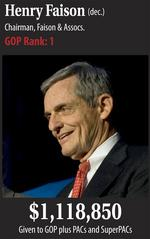 North Carolina's 25 most powerful Republican donors (slideshow)