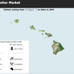 DevLeague site crunches Hawaii tourism stats for online visual look at state's No. 1 industry