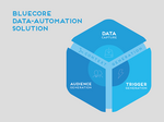 Automated marketing startup Bluecore gets a $35M boost