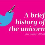 Is 'unicorn' a dirty word now? Here's what big data tells us