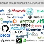 This year's IPO pipeline looks a lot like last year's — with new sense of urgency
