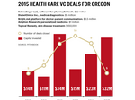 Elizabeth Hayes: The asterisk on Health Care VC funding