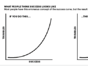 What people think success looks like.