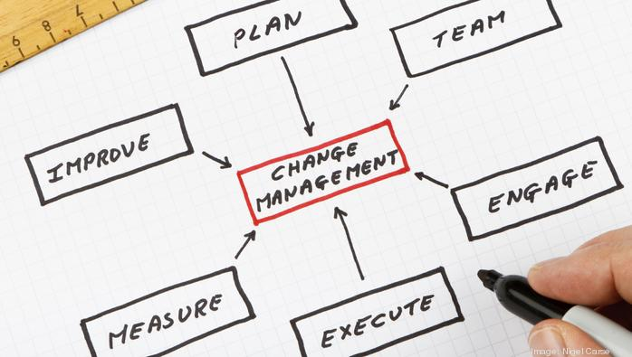 Why a formal game plan is critical for change management initiatives