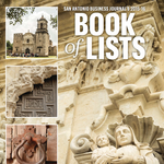 Five Things You Did Not Know About the Book Of Lists