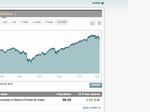 Investment potential: UM stock index highlights Florida companies