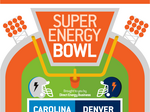 Texas company sees lots of energy and a 5-4 Super Bowl