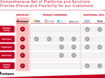 Rackspace downsizes public cloud support department, re-assigns employees to private cloud
