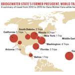 SIDEBAR: Despite few vacations, Bridgewater president logged busy travel schedule in U.S., abroad