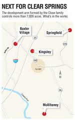 Clear Springs has vision for the future of Fort Mill