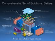 Here is a sketch of Boeing's plans for its battery redesign.