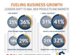 Atlanta M&A activity hot in health care, consumer goods, logistics, fintech