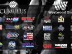Cumulus Media improves, but still in the red in 2016