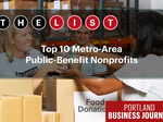 List Leaders: Rankings shuffle as Portland's 10 largest nonprofits earn $1.1B