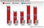 Austin startups face capital complex