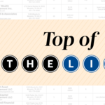 Top of the List: Largest managed care plans