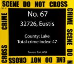 See which C. Fla. ZIP codes have the lowest crime rates